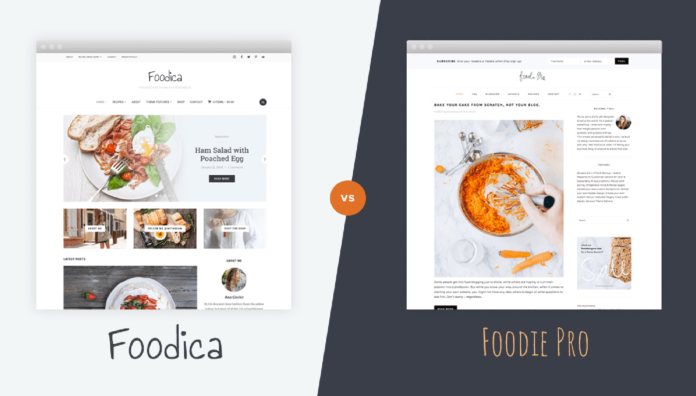 Foodie Pro Is One Of The Popular WordPress Theme